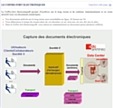 CDC Arkhinéo : 120 millions de documents archivés en 2011
