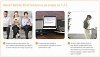 Xerox lance sa solution pour imprimer via son smartphone