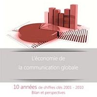 L'OHM et Altarès reviennent sur dix ans de communication globale