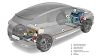 Citroën reste dans la course à la réduction des émissions de gaz à effet de serre