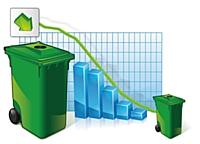 Gérer ses déchets, l'une des clés pour gagner en compétitivité