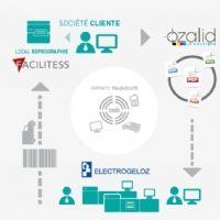 Electrogeloz et Facilitess s'associent dans les services documentaires