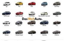Volkswagen accélère son programme de véhicules d'occasion