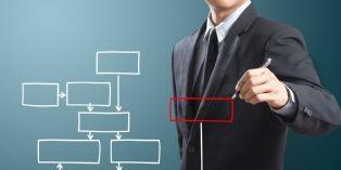 Mettre en place des procédures d'achats formalisées