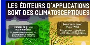 (Tribune) Les éditeurs d'applications sont des 'climatosceptiques'