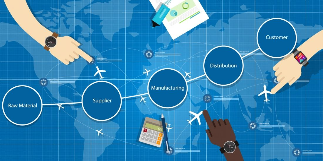 Supply chain et achats : de l'intérêt d'une bonne coordination